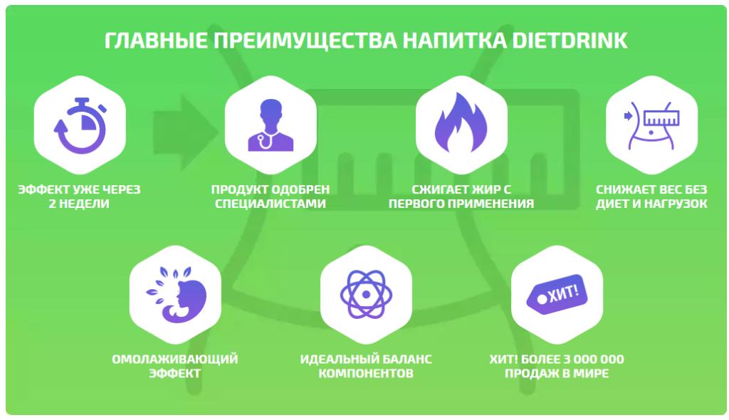 DietDrink прошел испытания и соответствует общим международным высоким стандартам