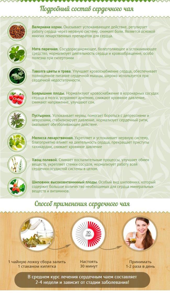 Монастырский чай для сердца по праву считается уникальным лечебным продуктом, использовать которое допустимо не только при лечении, но и при профилактике различных заболеваний сердца