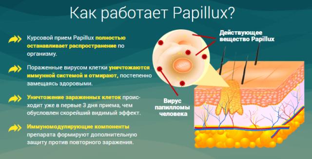 Применение Папилюкса не принесет вреда здоровой коже на участке вокруг папилломы