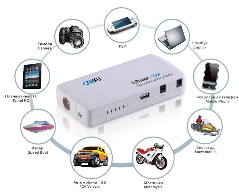 С его помощью можно запустить не только двигатель авто, но и зарядить планшет, телефон, автомобильный холодильник и т.д