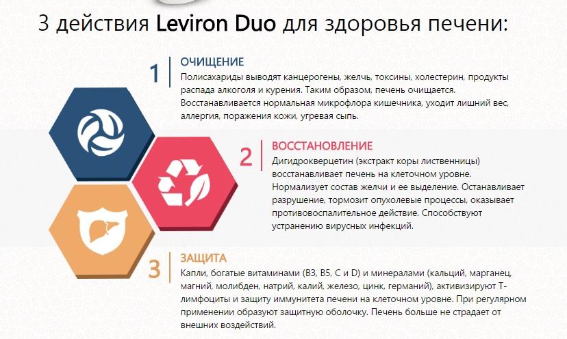 Применяется комплекс Leviron Duo и в профилактических целях