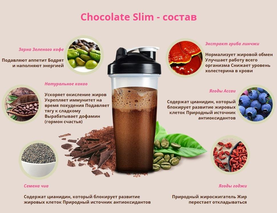 Все это является гарантом того, что с помощью Шоколада Слим ты не только похудеешь, но и не вернешься в прежний вес